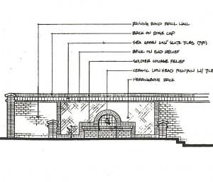 Custom landscape fountain plan